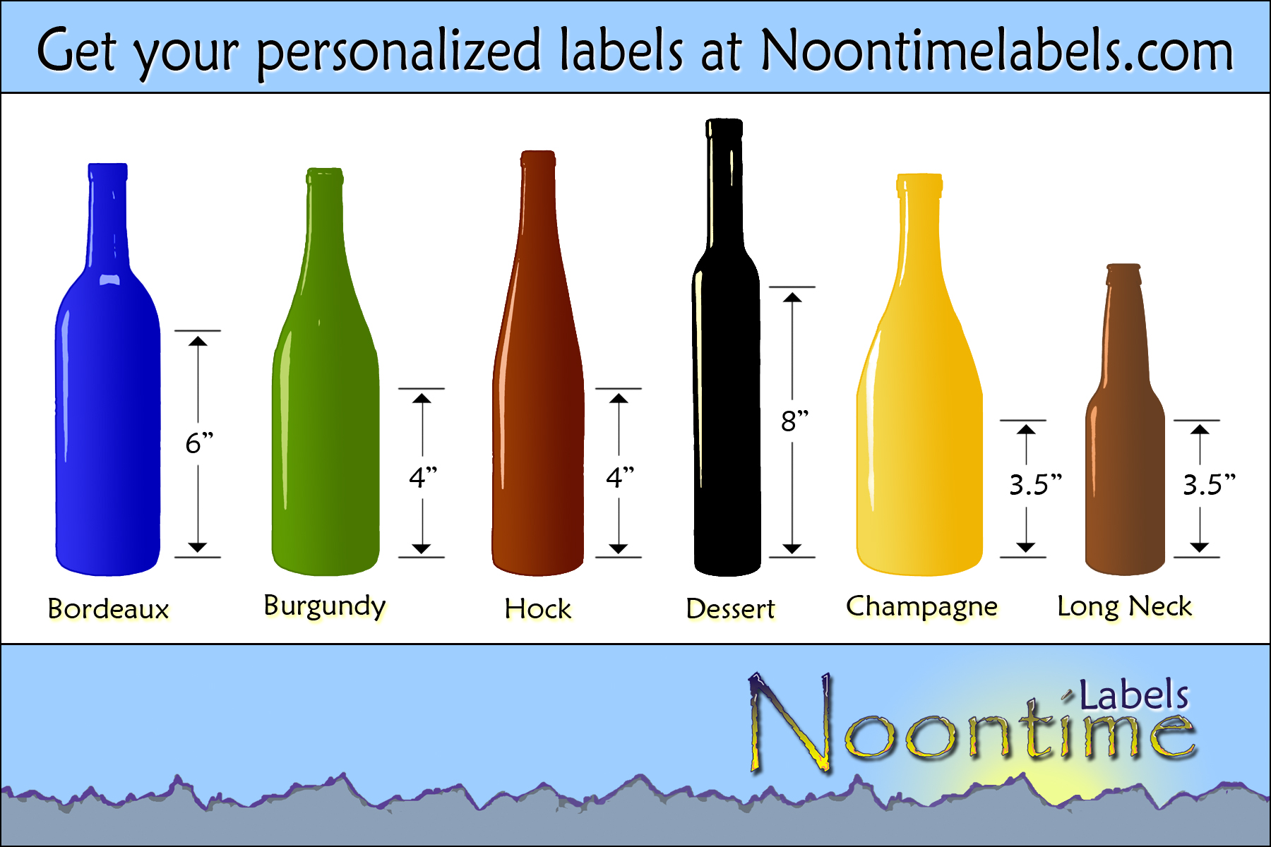 labels sizes