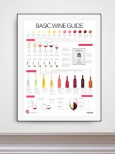 Wine Folly Print